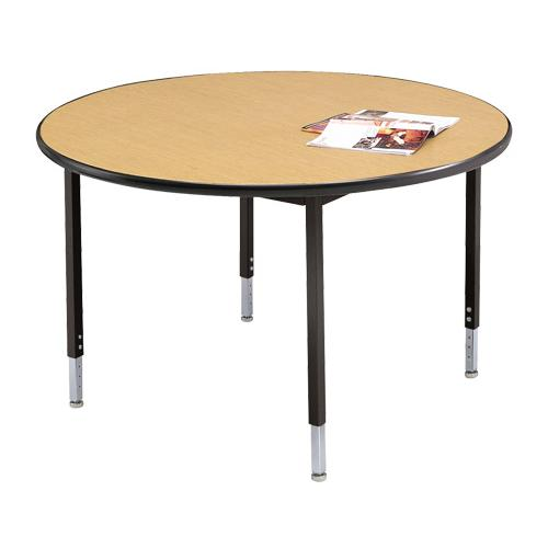 Smith System Planner Round Activity Tables