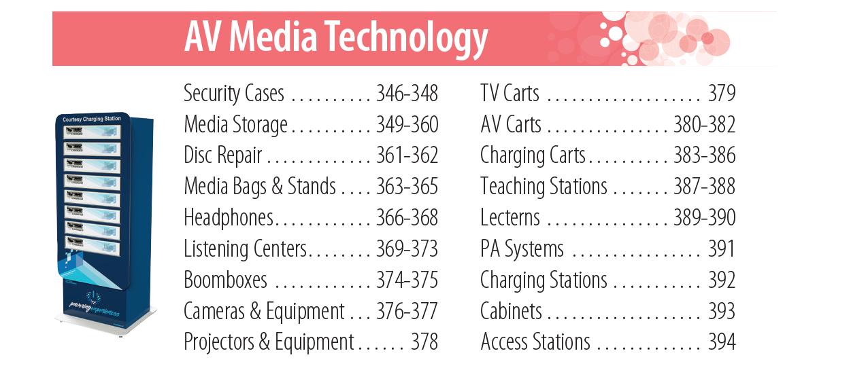 AV Media Technology
